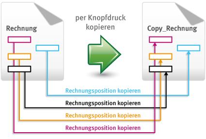 Visualisierung einer Rechnungskopie